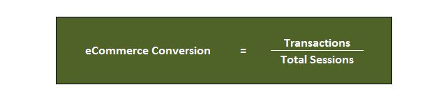 ecommerce_conversion_rate