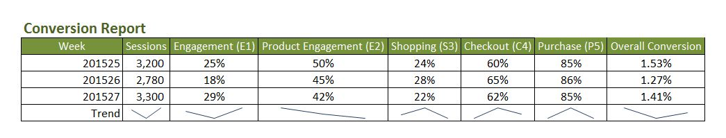 sample_ecommerce_conversion_report