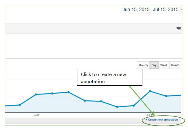 how-to-annotate-Google-Analytics-2