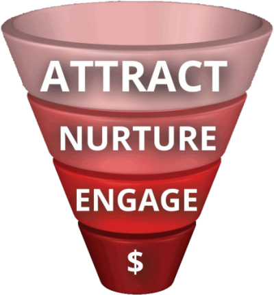 Funnel-Graphic-Email-Marketing
